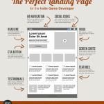 características de un landing page